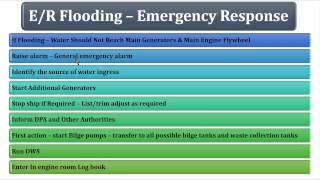 This video is all about step by step emergency procedure which has to be followed during Engine room flooding. Follow Us On:Twitter: https://twitter.com/MarineMechanikLinkedin: http://www.linkedin.com/groups/Marine-Mechanik-4782537?home=&gid=4782537&trk=anet_ug_hmGoogle +: https://plus.google.com/b/117224624233283020437/117224624233283020437/postsyoutube: http://www.youtube.com/user/Dieselshipacademy?feature=mheeMusic:License  https://machinimasound.com/license/Intro: GBOYSTUBE