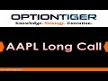 AAPL Long Call by Options Trading Expert Hari ...