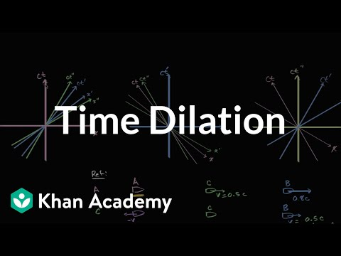 Finding My Way By Applying Relativity >> Time Dilation Video Special Relativity Khan Academy