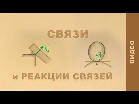 Связи и реакции связей - DomaVideo.Ru