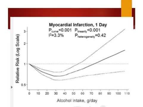 Alcohol y riesgo inmediato de eventos cardiovasculares. Dr. Agustín Indavere. Residencia de Cardiología- Hospital C. Argerich. Buenos Aires