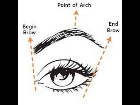 Basic Eyebrow Tutorial *Updated*