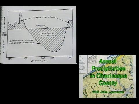 Annual Precipitation in Chautauqua County