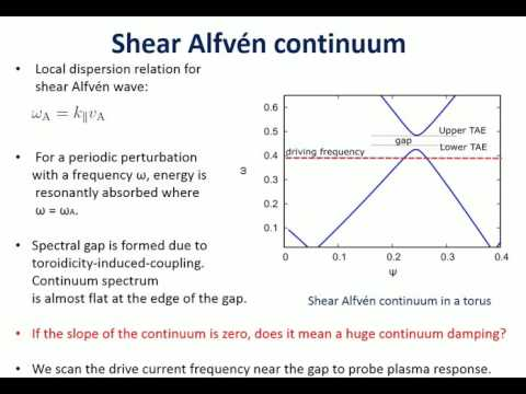 Continuum absorption in the vicinity of the toroidicity induced Alfvén gap