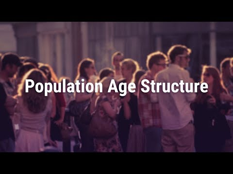 World Population data 2018. Population age structure