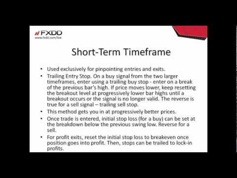 James Chen – Multiple Time Frame Trading in the Forex Market