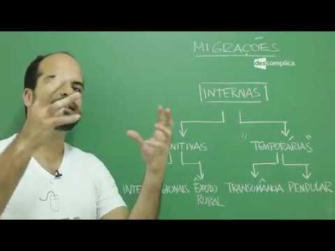 3 Migrações Internas  Definitiva e interregional