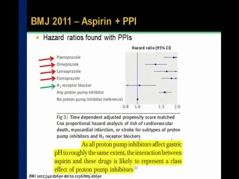 Proton pump Inhibitors (PPI) - side effects, alerts and other issues 2016