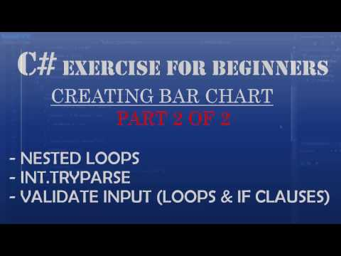 C# How to Program: Creating Bar Chart Using C# Nested Loops and C# If Statements – PART 2