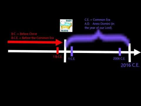 BCE and CE Explained (видео)