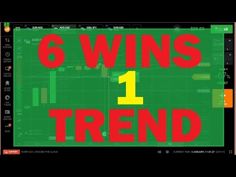 Iq option strategy Long trend moment combination parabolic sar indicator | binary options trading