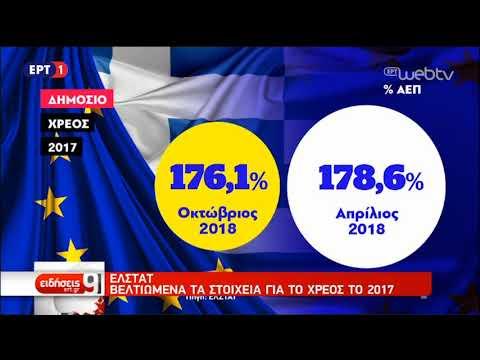 Στο 3,9% το πρωτογενές πλεόνασμα στη χώρα μας το 2017 | 22/10/18 | ΕΡΤ