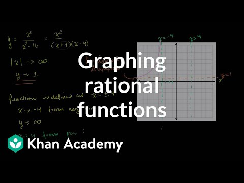 Graphing Rational Functions 3 Video Khan Academy