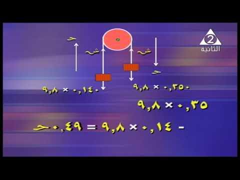 رياضة 3 ثانوي ديناميكا ( تطبيقات على قوانين نيوتن - البكرات البسيطة ) أ جمال عبد العزيز 05-03-2019