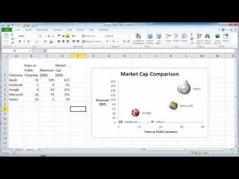 How to Create a Bubble Chart In Excel