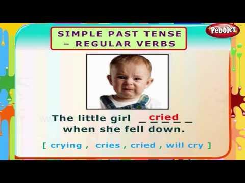 Dissertation Grammar Tense