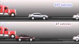 Nissan CVT explained