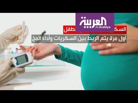 العرب اليوم - شاهد : تأثير الصودا على رأس الإنسان