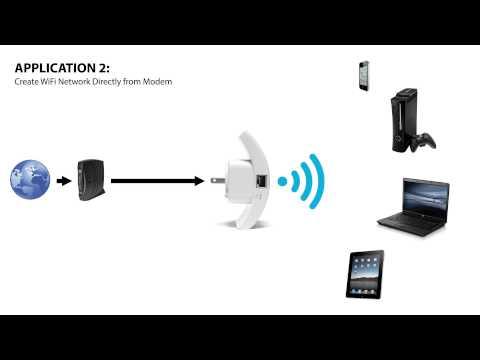 comment installer wireless n wifi repeater la r ponse est sur. Black Bedroom Furniture Sets. Home Design Ideas