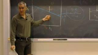 Lec 20 | MIT 5.60 Thermodynamics&Kinetics, Spring 2008