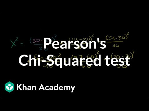 Pearsons chi square test goodness of fit video khan academy watchthetrailerfo