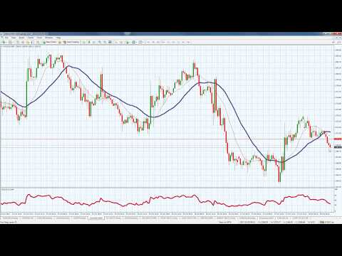 CM Trading Daily Forex Market Review 30 October 2017