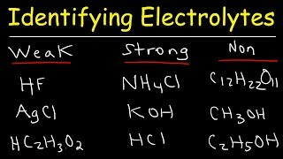 This chemistry video tutorial explains how to identify weak electrolytes, strong electrolytes, and nonelectrolytes.  Strong electrolytes including strong acids and bases as well as soluble ionic compounds that ionize completely in solution.  Weak electrolytes include weak acids and bases and insoluble ionic compounds that ionizes partially in aqueous solution.  Nonelectrolytes may be soluble in water but they do not ionize.  Sugar and alcohol mixed with water are common nonelectrolytes that do not conduct electricity.  New Chemistry Video Playlist:https://www.youtube.com/watch?v=bka20Q9TN6M&t=25s&list=PL0o_zxa4K1BWziAvOKdqsMFSB_MyyLAqS&index=1Access to Premium Videos:https://www.patreon.com/MathScienceTutor