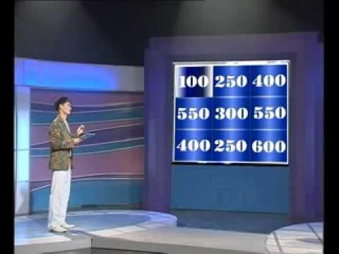 Game show Đuổi Hình Bắt Chữ ngày 22/05/2010