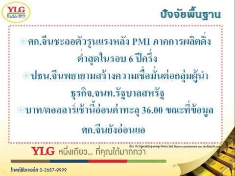 YLG บทวิเคราะห์ราคาทองคำประจำวัน 23-09-15