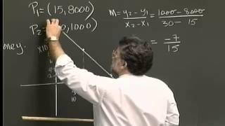 Lecture 14: Beginning Algebra (Math 70)