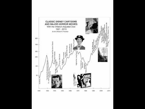 Robert Prechter: What Music and Movies Tell You About Social Mood