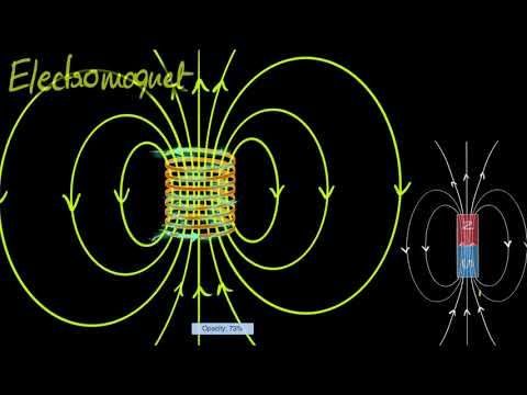 Magnetic Fields Through Solenoids