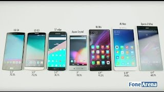 Xiaomi Mi MIX - Why bezelless designs are the future of smartphones