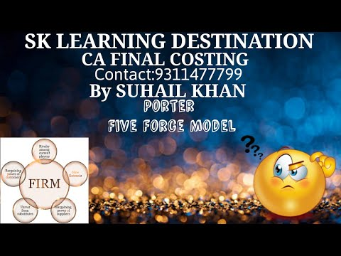 PORTER FIVE FORCE MODEL- CA FINAL Theory- By SUHAIL KHAN