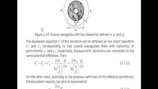 Umh2286 2012-13 Lec006  Líneas De Transmisión. Teoría De Parámetros Distribuidos 3