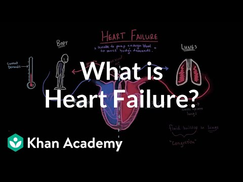 What is heart failure? | Circulatory System and Disease | NCLEX-RN | Khan Academy