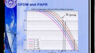 Mod-01 Lec-34 PAPR In OFDM Systems And Introduction To SC-FDMA