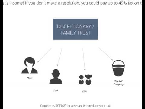 Tax Planning Campaign Video 5 Trust Distribution Resolutions