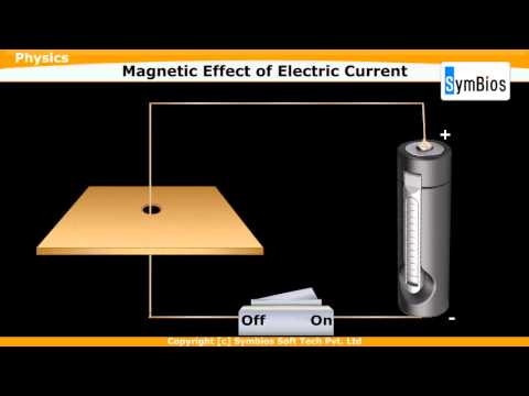 Magnetic Effects of Current
