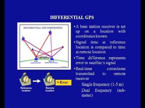 Lec-3 GPS Positionierungs Methoden