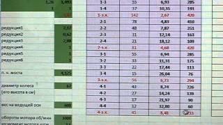 Программа для расчета скорости и тяги ч1