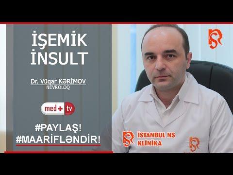ISEMIK INSULT - Nevroloq Vuqar Kerimov Istanbul NS Klinikasi / MedplusTV
