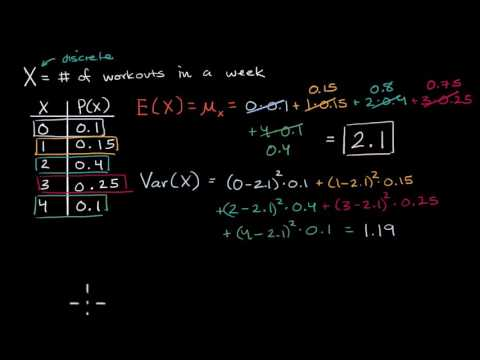 Variance And Standard Deviation Of A Discrete Random Variable Video