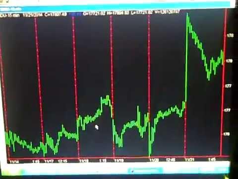 0 Friday November 21, 2014, Today Stock Market