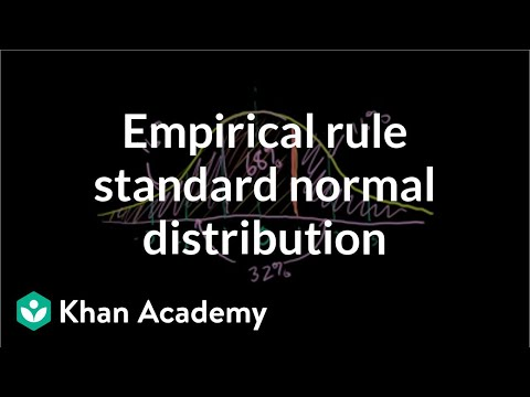 normal distribution and khan academy website What exactly do we mean when we say a variable is normally distributed let's look at some mathematical properties of normal distributions deep definition of the normal distribution math » statistics and probability » modeling data distributions the normal distribution is arguably the most important concept in statistics.