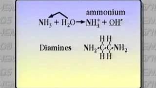 Fundamentals of Chemistry: Unit 3 - Lecture 2