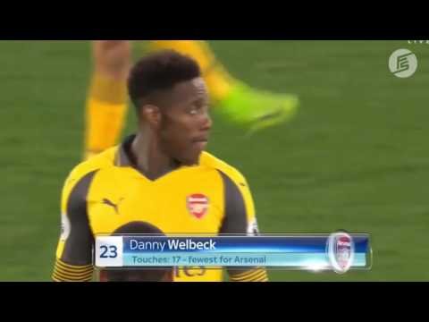 Crystal Palace v Arsenal - All goals & Extended Highlights - EPL