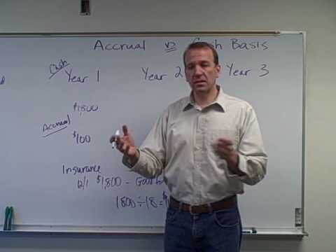 Accrual and Cash Basis Accounting – Ch.3 Video 1