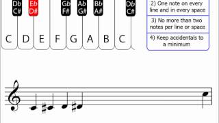Chromatic Scales: Music Theory