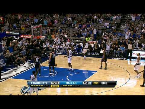 Top 10: Best Floaters of the 2012-2013 Regular Season_Basketball. NBA, National Basketball Association. NBA's best of the week